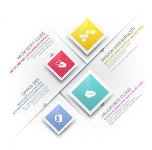 cloud-enablement1